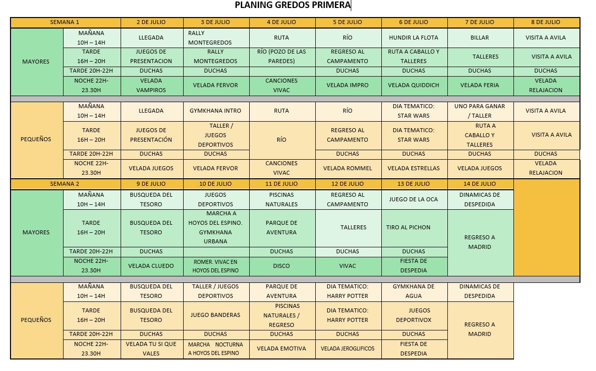 Planing gredos primera